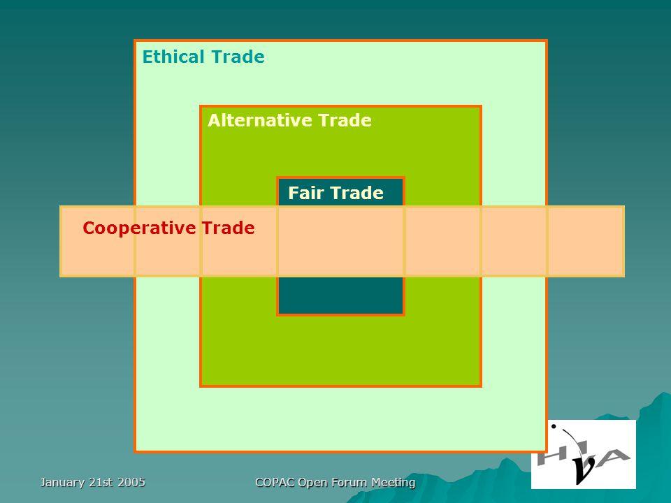 January 21st 2005 COPAC Open Forum Meeting Ethical Trade Alternative Trade Fair Trade Cooperative Trade