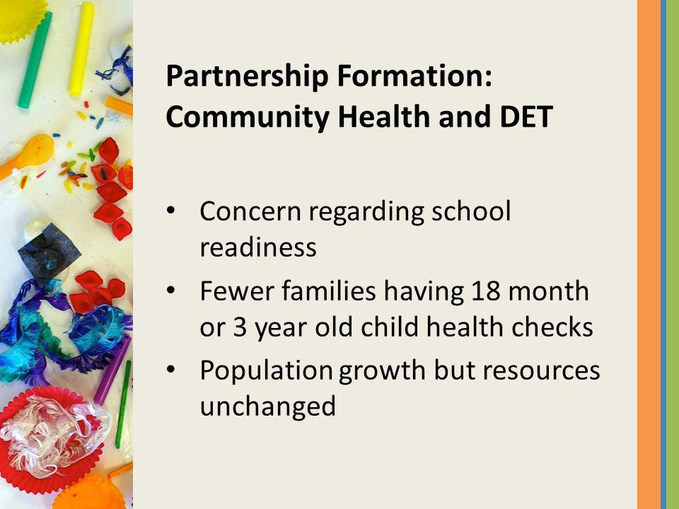 Partnership Formation: Community Health and DET Concern regarding school readiness Fewer families having 18 month or 3 year old child health checks Population growth but resources unchanged