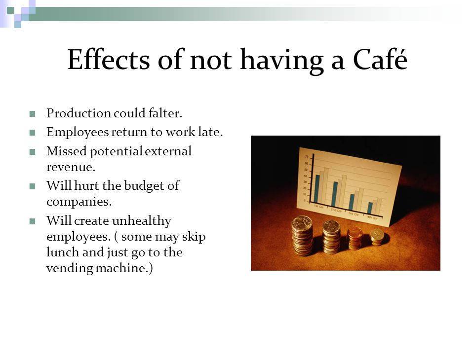 Effects of not having a Café Production could falter.