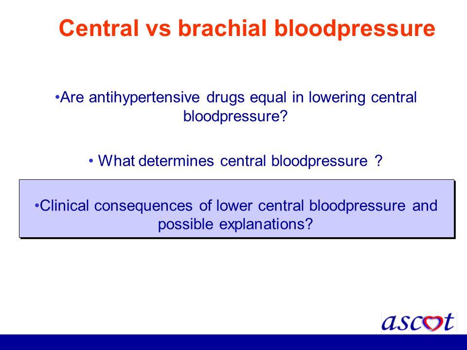 Central vs brachial bloodpressure Are antihypertensive drugs equal in lowering central bloodpressure? What determines central bloodpressure ? Clinical