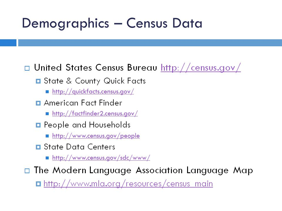 Demographics – Census Data