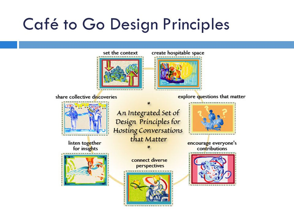 Café to Go Design Principles