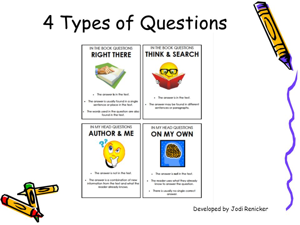 4 Types of Questions Developed by Jodi Renicker