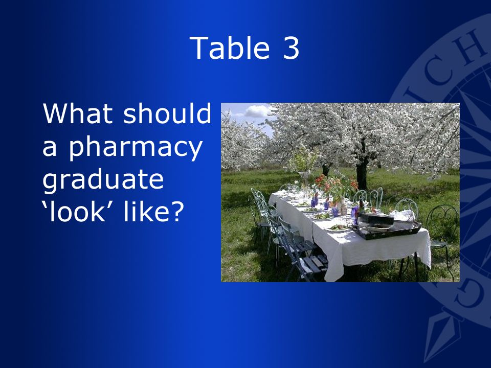 Table 3 What should a pharmacy graduate look like?