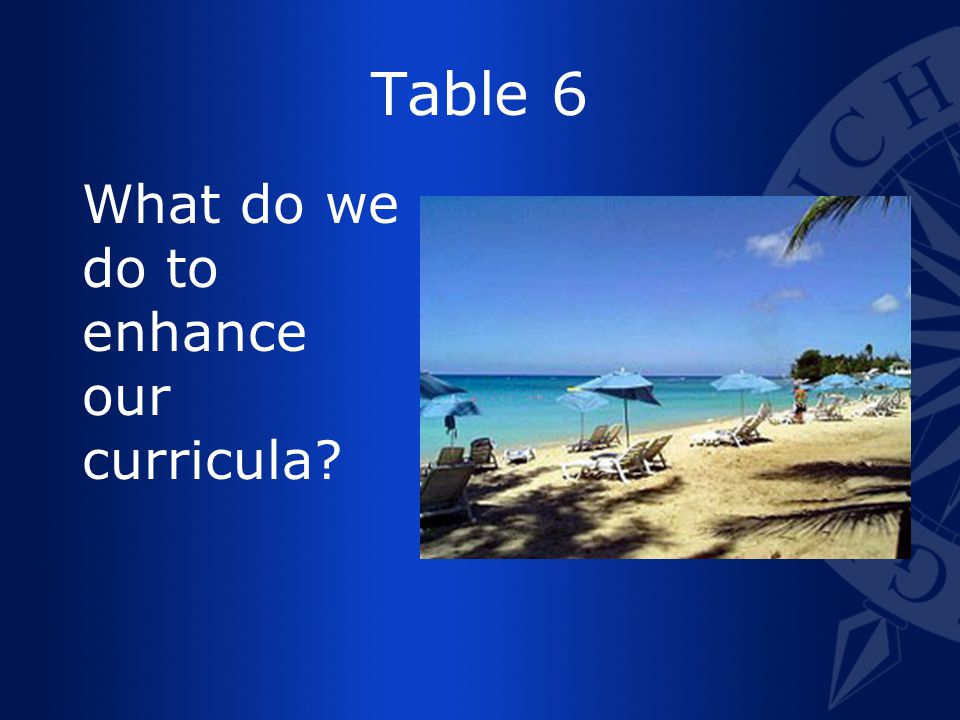 Table 6 What do we do to enhance our curricula?