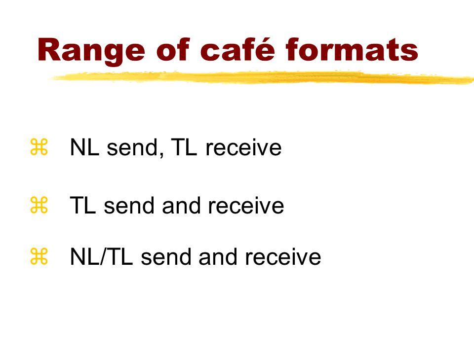Range of café formats z NL send, TL receive z TL send and receive z NL/TL send and receive