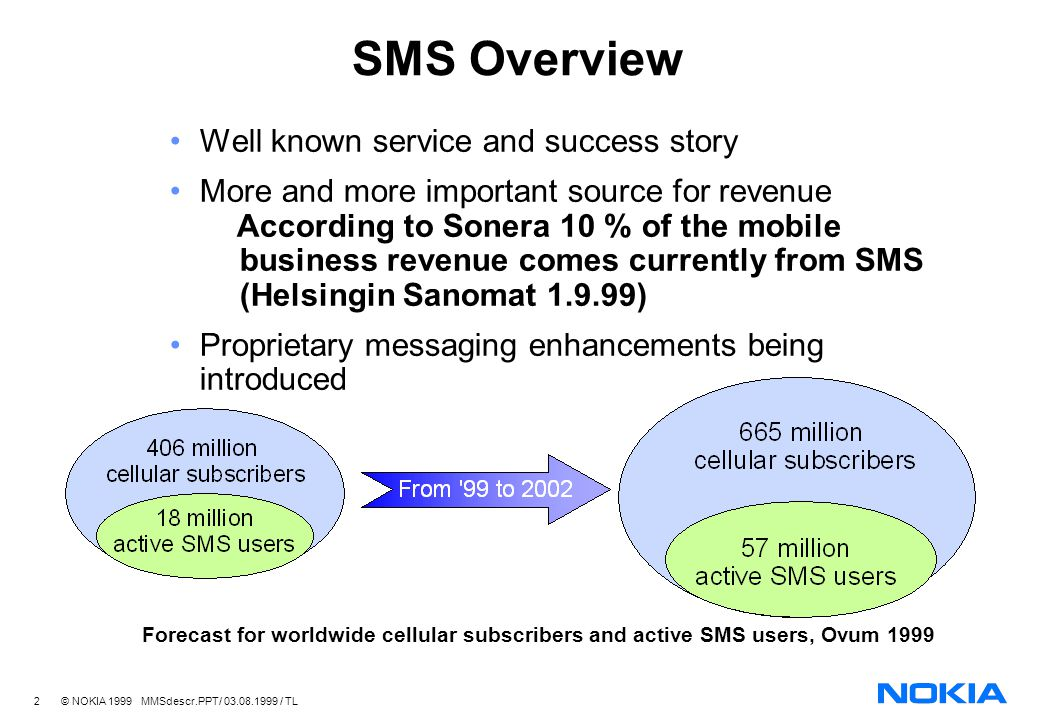 2 © NOKIA 1999 MMSdescr.PPT/ 03.08.1999 / TL SMS Overview Well known service and success story More and more important source for revenue According to Sonera 10 % of the mobile business revenue comes currently from SMS (Helsingin Sanomat 1.9.99) Proprietary messaging enhancements being introduced Forecast for worldwide cellular subscribers and active SMS users, Ovum 1999