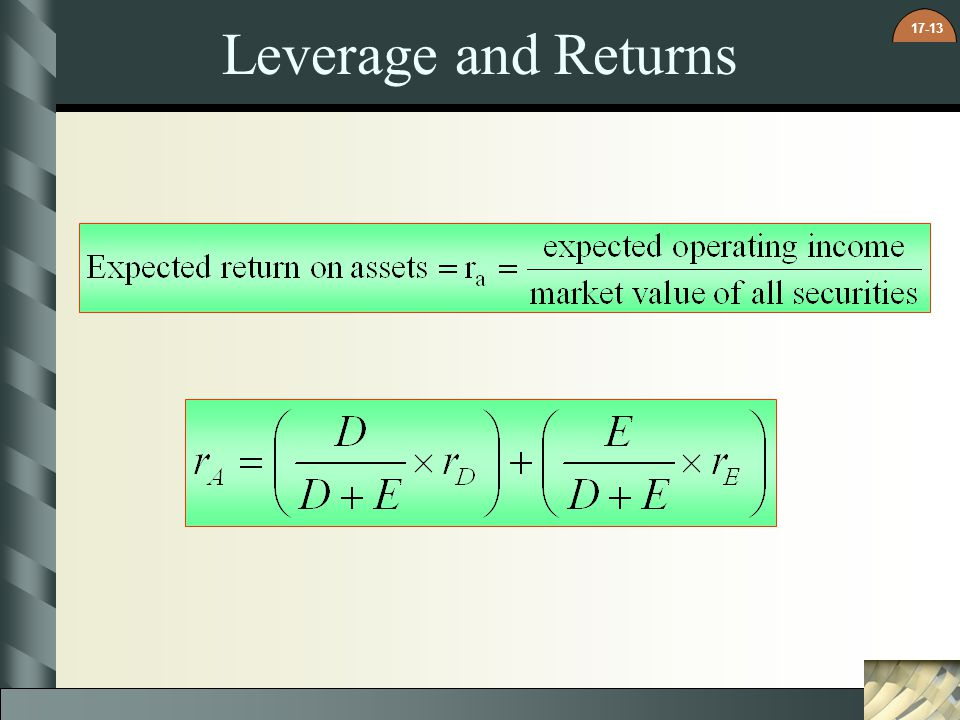 17-13 Leverage and Returns