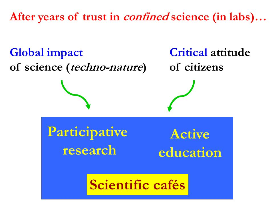 Global impact of science (techno-nature) Critical attitude of citizens Participative research Active education Scientific cafés After years of trust i