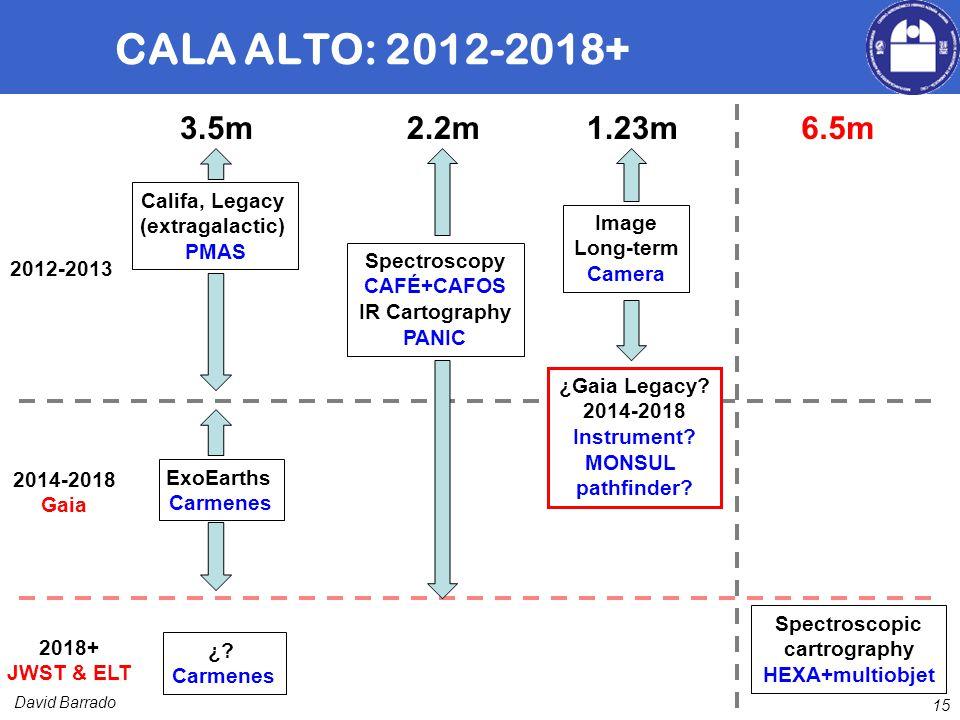 David Barrado 15 CALA ALTO: 2012-2018+ 2012-2013 Califa, Legacy (extragalactic) PMAS Spectroscopy CAFÉ+CAFOS IR Cartography PANIC 2014-2018 Gaia 2018+ JWST & ELT ExoEarths Carmenes ¿.