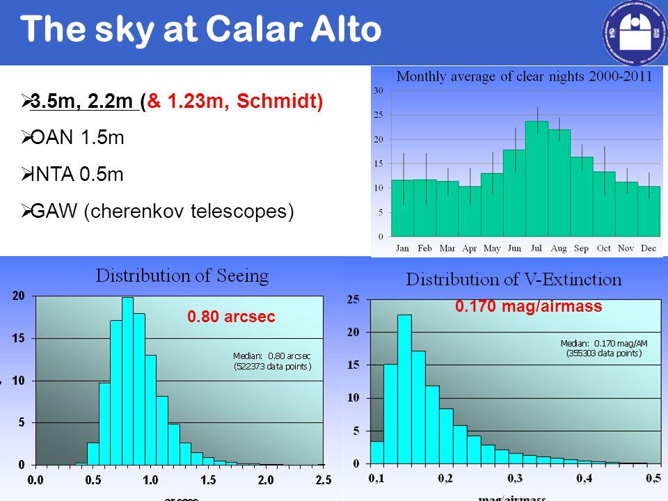 3.5m, 2.2m (& 1.23m, Schmidt) OAN 1.5m INTA 0.5m GAW (cherenkov telescopes) 0.80 arcsec 0.170 mag/airmass The sky at Calar Alto