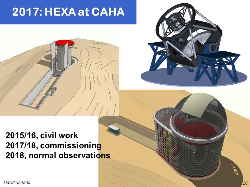 David Barrado 2017: HEXA at CAHA 20 2015/16, civil work 2017/18, commissioning 2018, normal observations