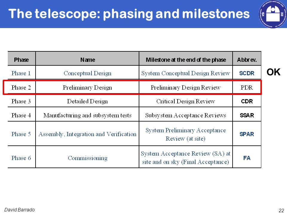 David Barrado The telescope: phasing and milestones 22 OK