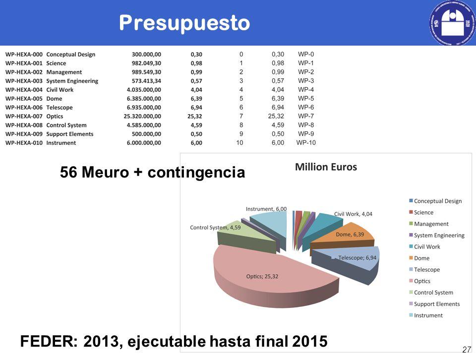 David Barrado 27 Presupuesto 56 Meuro + contingencia FEDER: 2013, ejecutable hasta final 2015