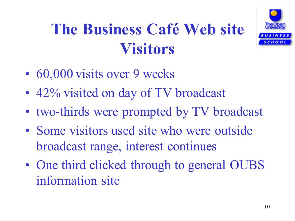 10 The Business Café Web site Visitors 60,000 visits over 9 weeks 42% visited on day of TV broadcast two-thirds were prompted by TV broadcast Some visitors used site who were outside broadcast range, interest continues One third clicked through to general OUBS information site