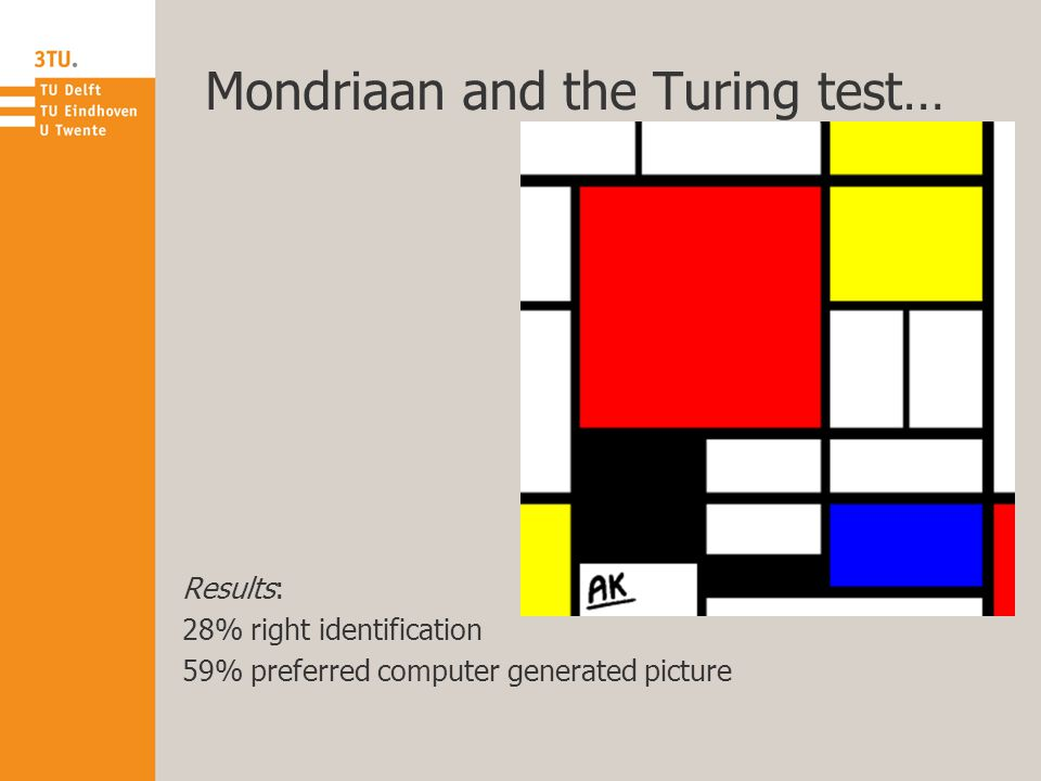Mondriaan and the Turing test… Results: 28% right identification 59% preferred computer generated picture