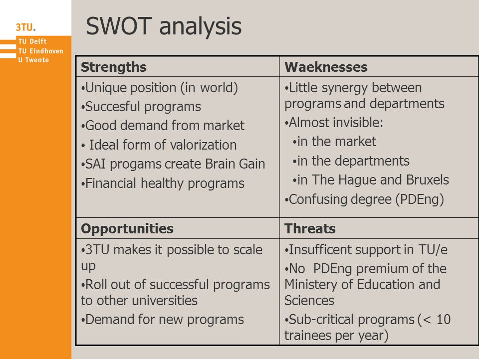SWOT analysis StrengthsWaeknesses Unique position (in world) Succesful programs Good demand from market Ideal form of valorization SAI progams create Brain Gain Financial healthy programs Little synergy between programs and departments Almost invisible: in the market in the departments in The Hague and Bruxels Confusing degree (PDEng) OpportunitiesThreats 3TU makes it possible to scale up Roll out of successful programs to other universities Demand for new programs Insufficent support in TU/e No PDEng premium of the Ministery of Education and Sciences Sub-critical programs (< 10 trainees per year)