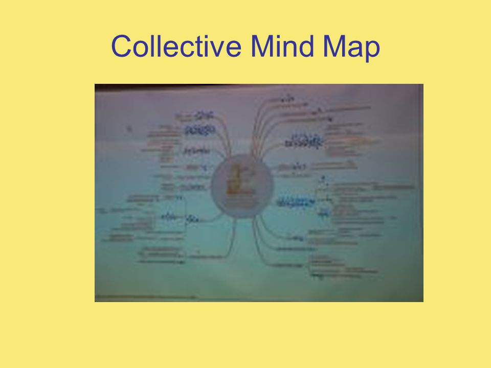 Collective Mind Map