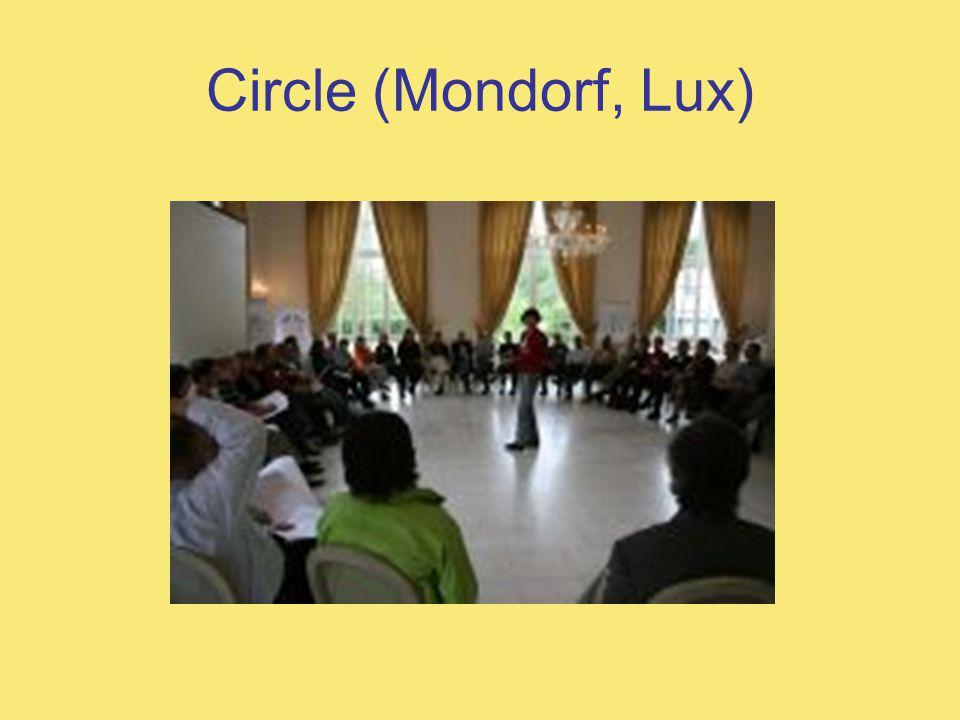 Circle (Mondorf, Lux)