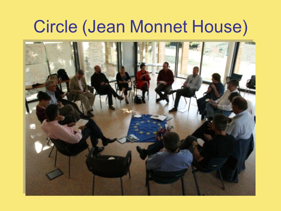 Circle (Jean Monnet House)