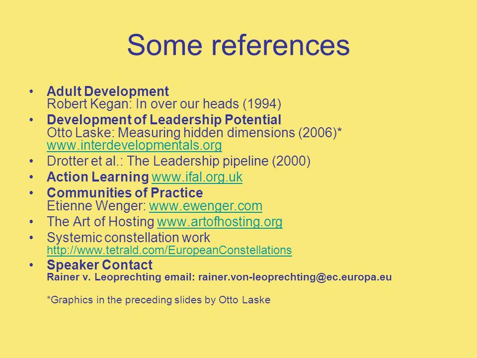 Some references Adult Development Robert Kegan: In over our heads (1994) Development of Leadership Potential Otto Laske: Measuring hidden dimensions (2006)* www.interdevelopmentals.org www.interdevelopmentals.org Drotter et al.: The Leadership pipeline (2000) Action Learning www.ifal.org.ukwww.ifal.org.uk Communities of Practice Etienne Wenger: www.ewenger.comwww.ewenger.com The Art of Hosting www.artofhosting.orgwww.artofhosting.org Systemic constellation work http://www.tetrald.com/EuropeanConstellations http://www.tetrald.com/EuropeanConstellations Speaker Contact Rainer v.