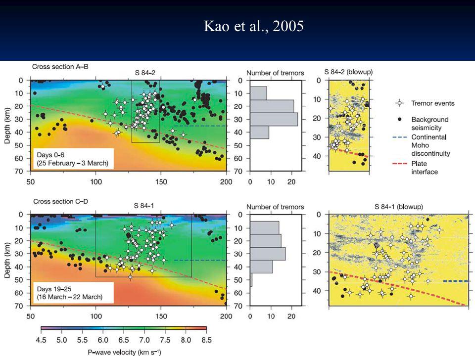 Kao et al., 2005