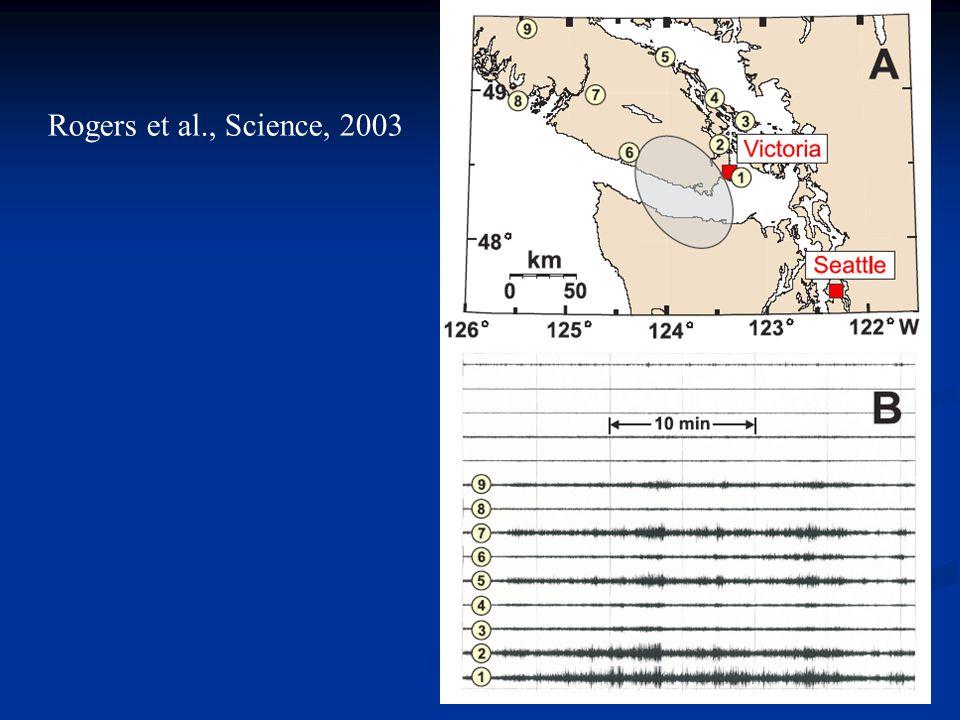 Rogers et al., Science, 2003