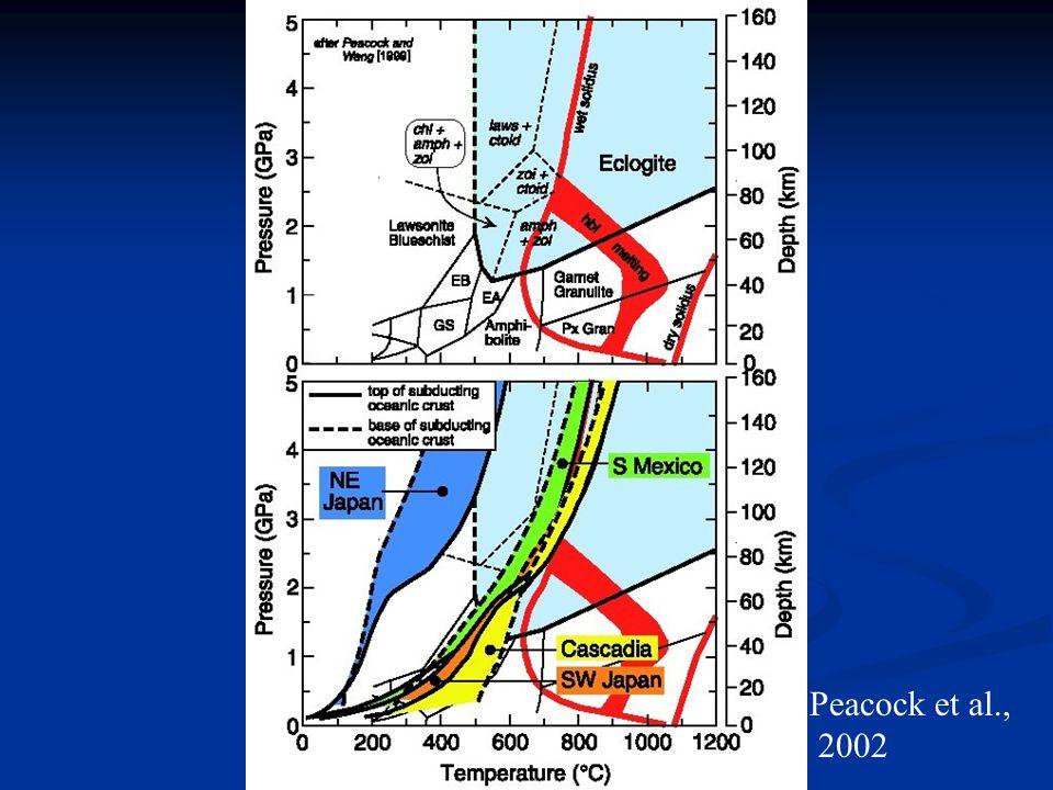 Peacock et al., 2002