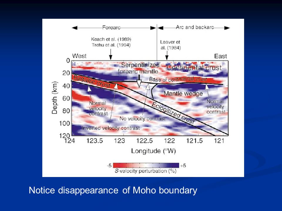 Notice disappearance of Moho boundary