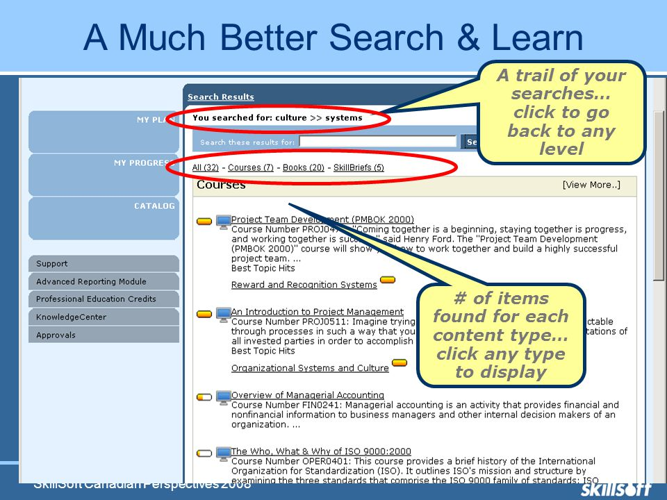 SkillSoft Canadian Perspectives 2008 A Much Better Search & Learn A trail of your searches… click to go back to any level # of items found for each content type… click any type to display