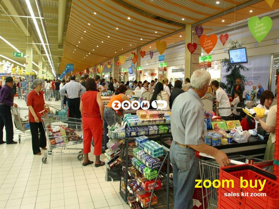 zoom buy sales kit zoom