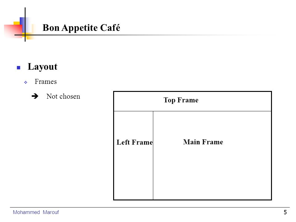 5 Layout Mohammed Marouf Bon Appetite Café Frames Not chosen Top Frame Left Frame Main Frame