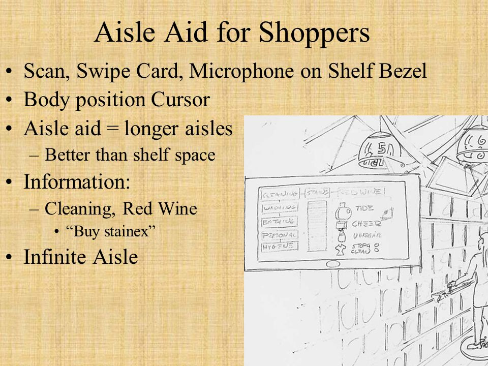 Aisle Aid for Shoppers Scan, Swipe Card, Microphone on Shelf Bezel Body position Cursor Aisle aid = longer aisles –Better than shelf space Information: –Cleaning, Red Wine Buy stainex Infinite Aisle