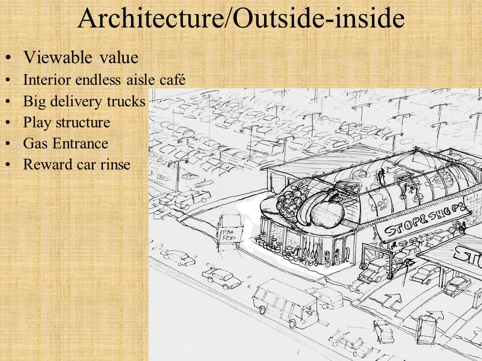 Architecture/Outside-inside Viewable value Interior endless aisle café Big delivery trucks Play structure Gas Entrance Reward car rinse