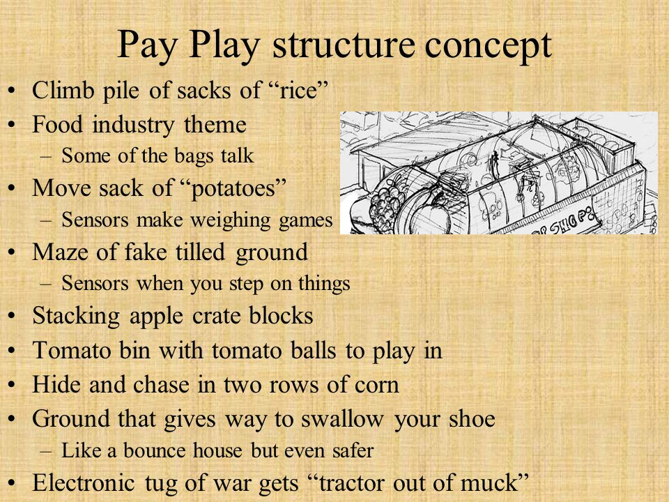 Pay Play structure concept Climb pile of sacks of rice Food industry theme –Some of the bags talk Move sack of potatoes –Sensors make weighing games M
