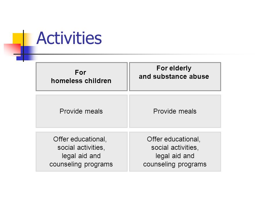 Activities For homeless children Provide meals Offer educational, social activities, legal aid and counseling programs For elderly and substance abuse Provide meals Offer educational, social activities, legal aid and counseling programs