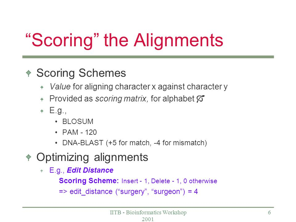 IITB - Bioinformatics Workshop Scoring the Alignments W Scoring Schemes W Value for aligning character x against character y W Provided as scoring matrix, for alphabet W E.g., BLOSUM PAM DNA-BLAST (+5 for match, -4 for mismatch) W Optimizing alignments W E.g., Edit Distance Scoring Scheme: Insert - 1, Delete - 1, 0 otherwise => edit_distance (surgery, surgeon) = 4