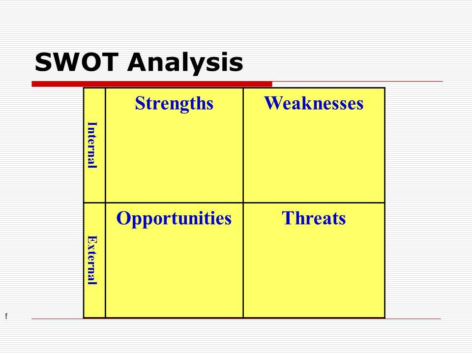 SWOT Analysis Internal StrengthsWeaknesses External OpportunitiesThreats f