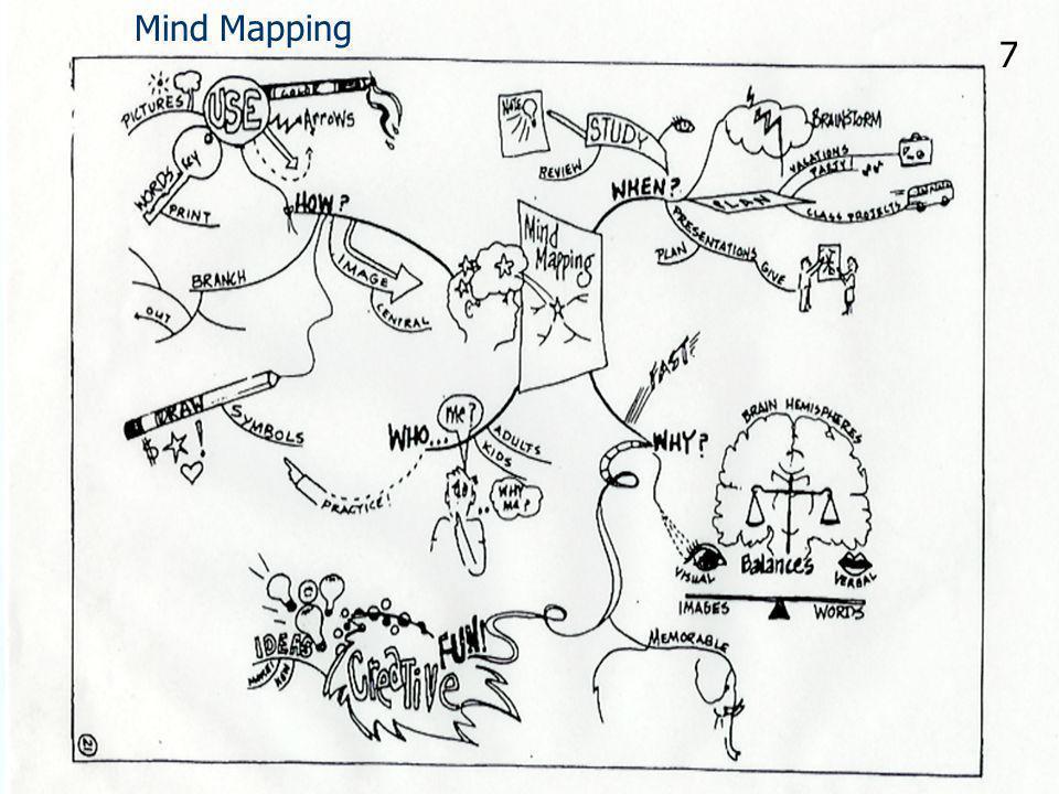MindMapping 7
