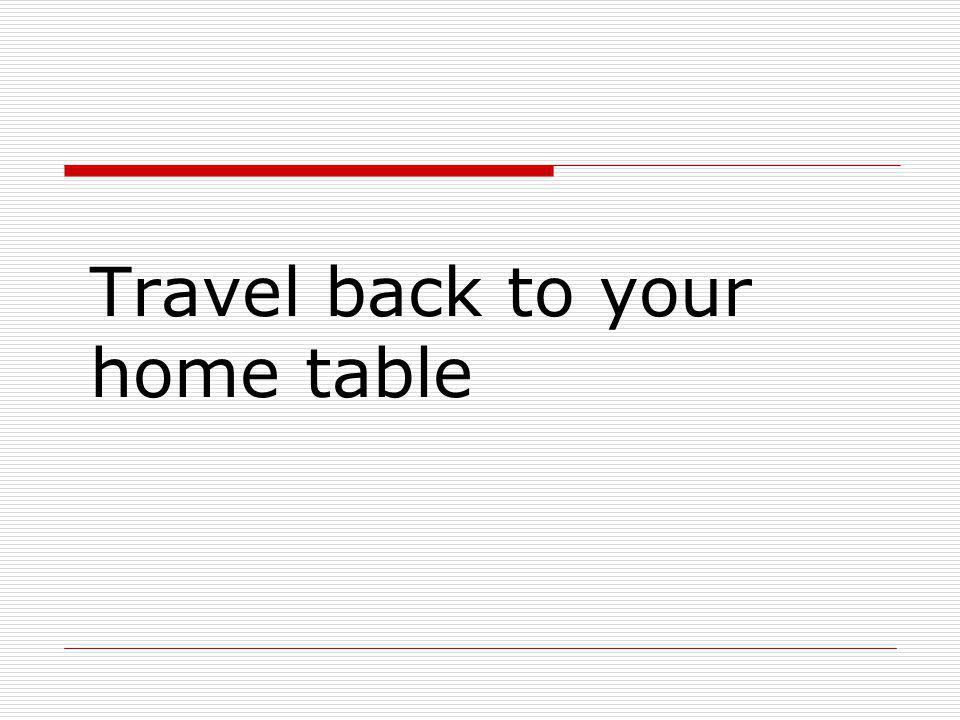 Travel back to your home table