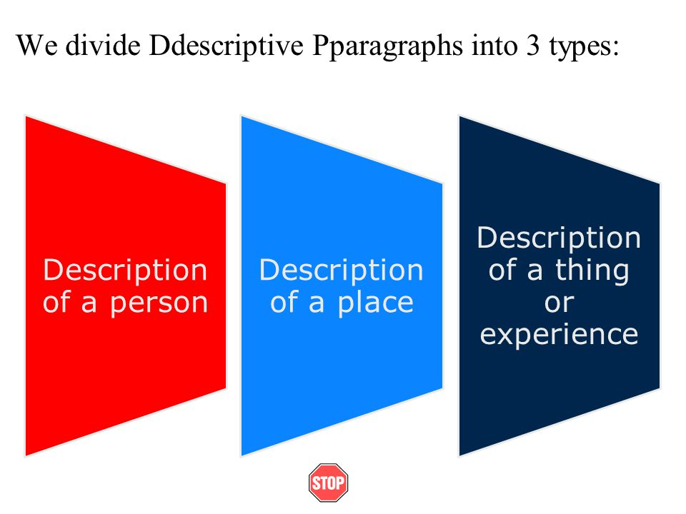We divide Ddescriptive Pparagraphs into 3 types: Description of a person Description of a place Description of a thing or experience