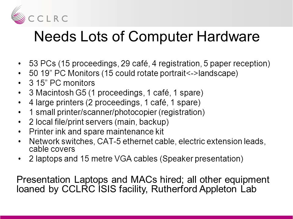 Needs Lots of Computer Hardware 53 PCs (15 proceedings, 29 café, 4 registration, 5 paper reception) 50 19 PC Monitors (15 could rotate portrait landscape) 3 15 PC monitors 3 Macintosh G5 (1 proceedings, 1 café, 1 spare) 4 large printers (2 proceedings, 1 café, 1 spare) 1 small printer/scanner/photocopier (registration) 2 local file/print servers (main, backup) Printer ink and spare maintenance kit Network switches, CAT-5 ethernet cable, electric extension leads, cable covers 2 laptops and 15 metre VGA cables (Speaker presentation) Presentation Laptops and MACs hired; all other equipment loaned by CCLRC ISIS facility, Rutherford Appleton Lab