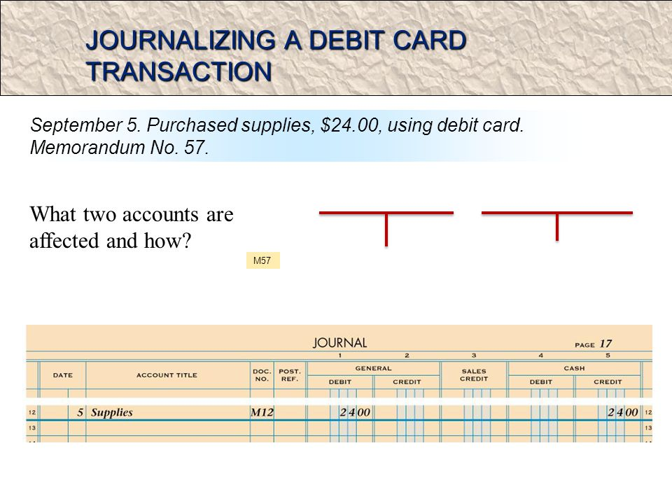 JOURNALIZING A DEBIT CARD TRANSACTION September 5.