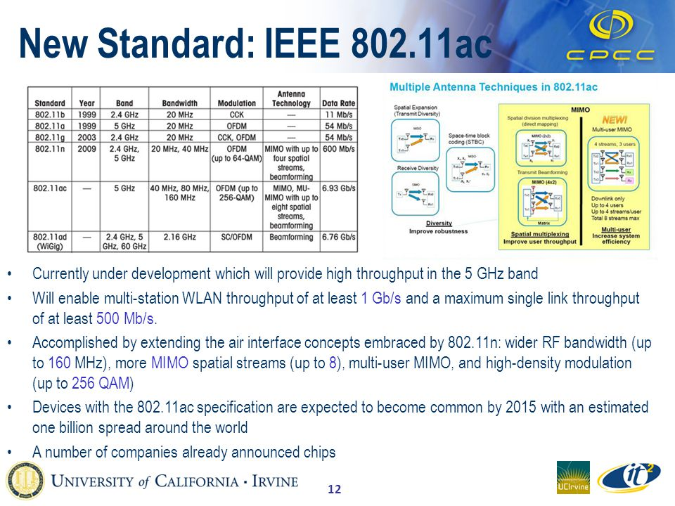 12 New Standard: IEEE 802.11ac Currently under development which will provide high throughput in the 5 GHz band Will enable multi-station WLAN throughput of at least 1 Gb/s and a maximum single link throughput of at least 500 Mb/s.