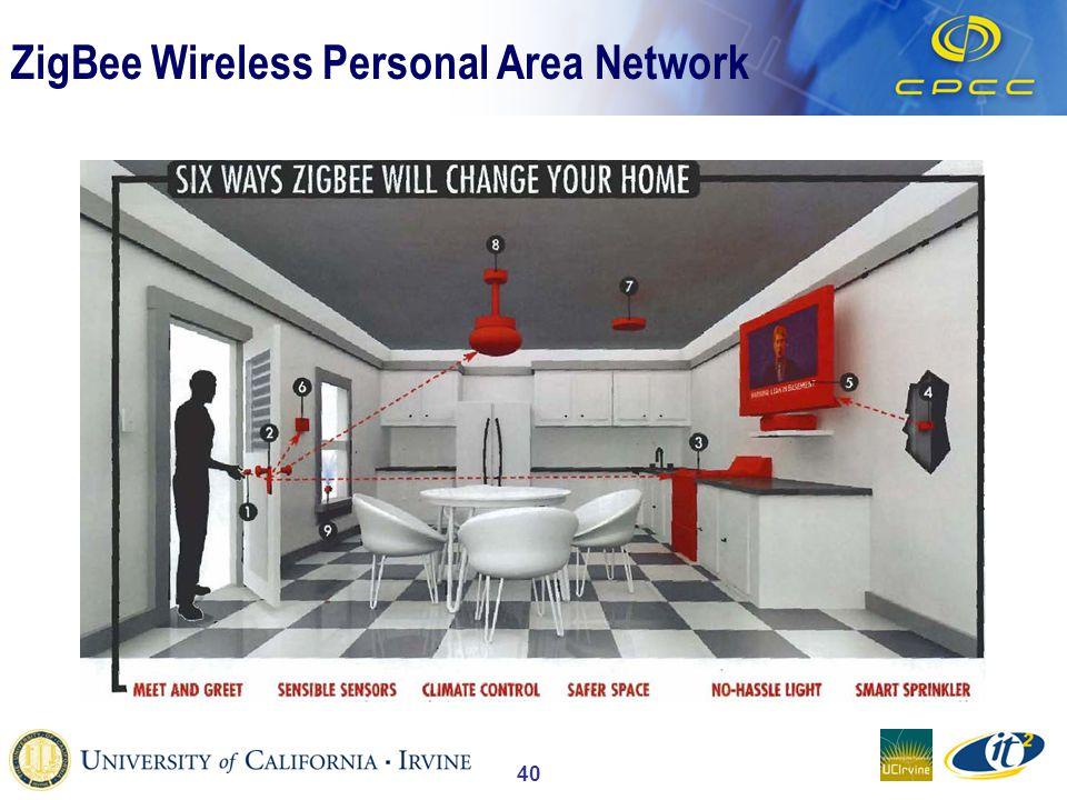 40 ZigBee Wireless Personal Area Network