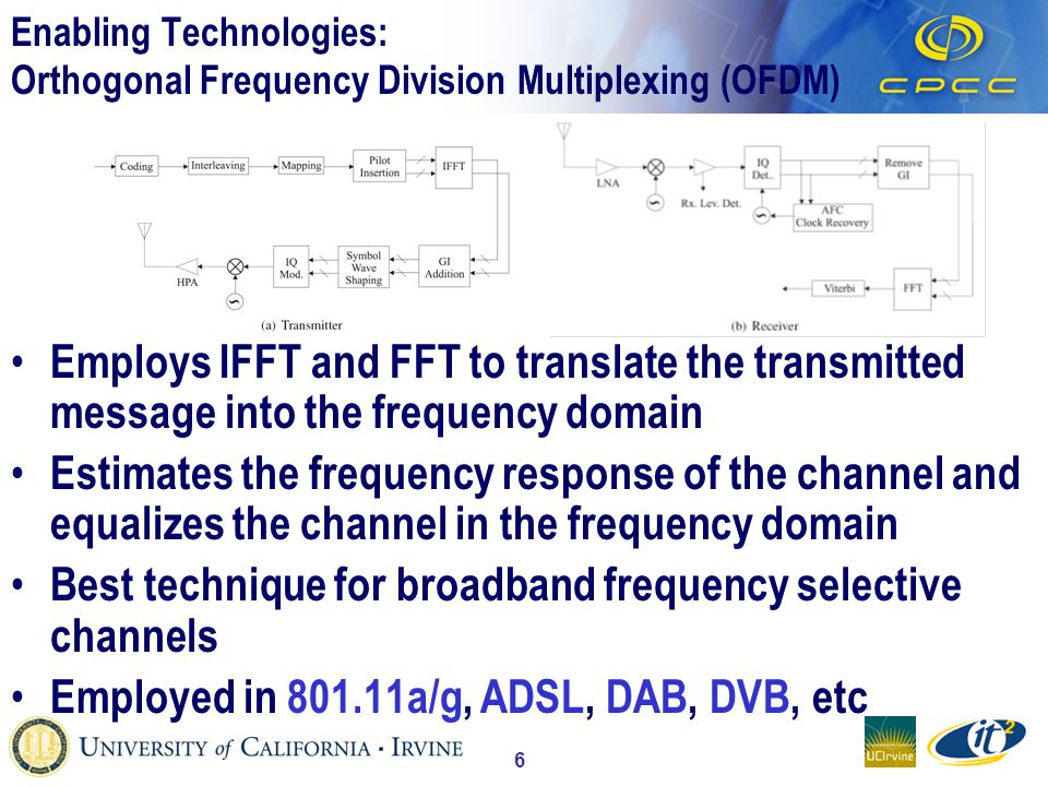LTE PHY Layer Methods to combat multipath – OFDM – MIMO New access method scheme – OFDMA – SC-FDMA (Single Carrier – Frequency Division Multiplexing) OFDM breaks the bandwidth into multiple narrower QAM-modulated subcarriers.