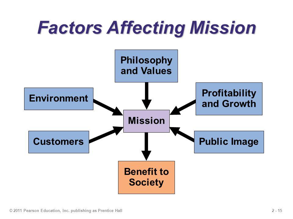 2 - 15© 2011 Pearson Education, Inc.