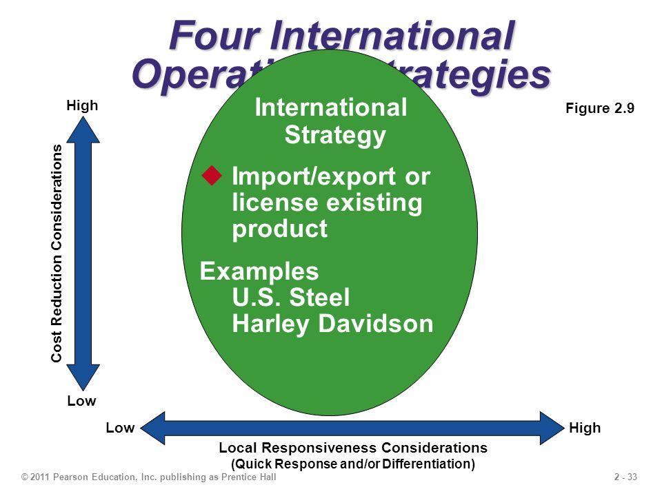2 - 33© 2011 Pearson Education, Inc.