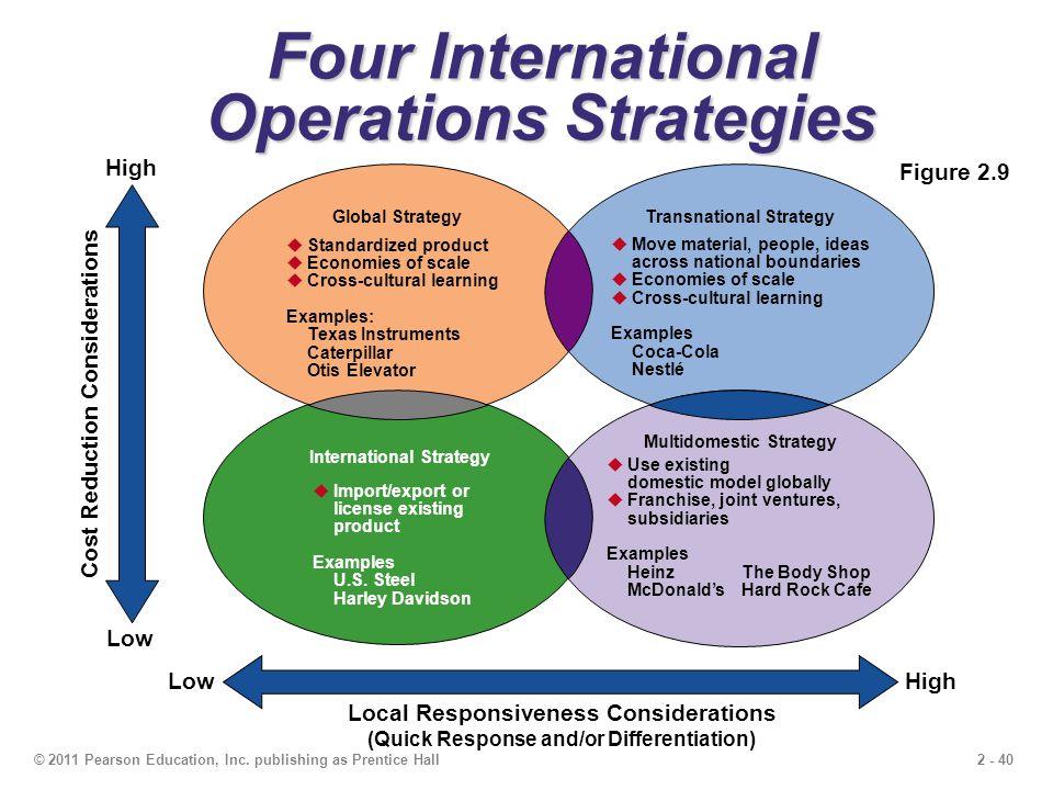2 - 40© 2011 Pearson Education, Inc.