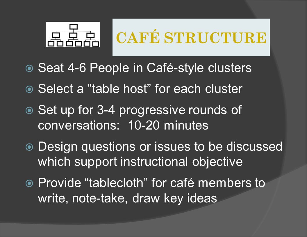 CAFÉ STRUCTURE Seat 4-6 People in Café-style clusters Select a table host for each cluster Set up for 3-4 progressive rounds of conversations: 10-20 minutes Design questions or issues to be discussed which support instructional objective Provide tablecloth for café members to write, note-take, draw key ideas